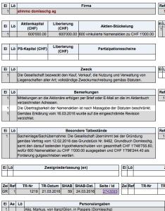 Der Handelsregisterauszug der neuen Firma Alimmo in Paspels (Auszug)